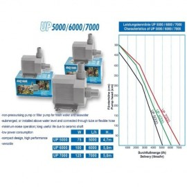 Aquabee Pump UP 7000